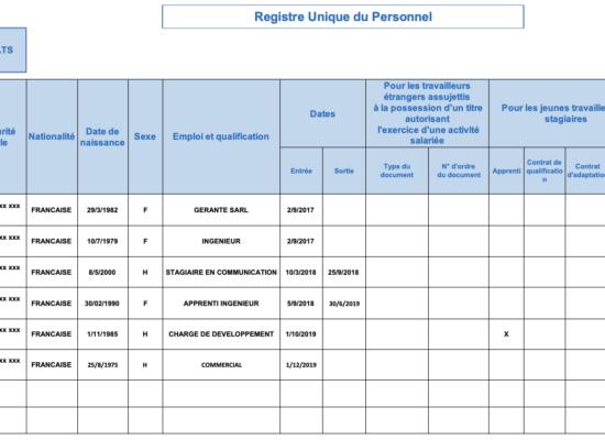 Le registre du personnel : qui est-il et que contient-il ?